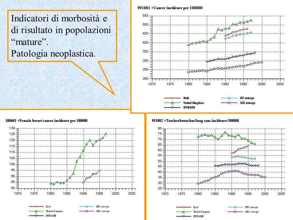 Indicatori di morbosità e di risultato in popolazioni mature .