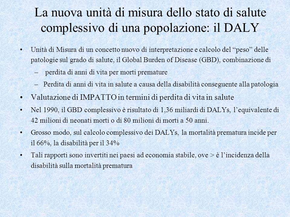 La nuova unità di misura dello stato di salute complessivo di una popolazione: il DALY