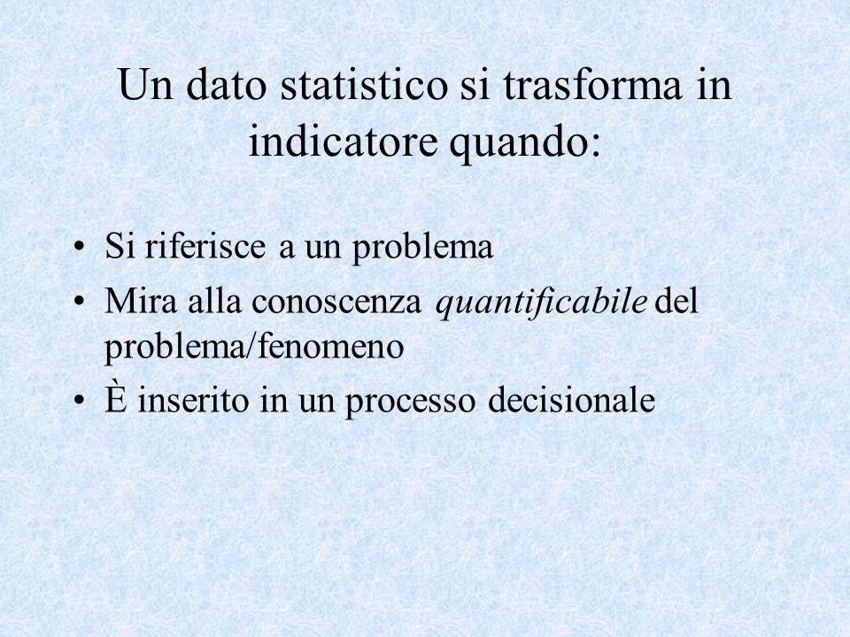 Un dato statistico si trasforma in indicatore quando: