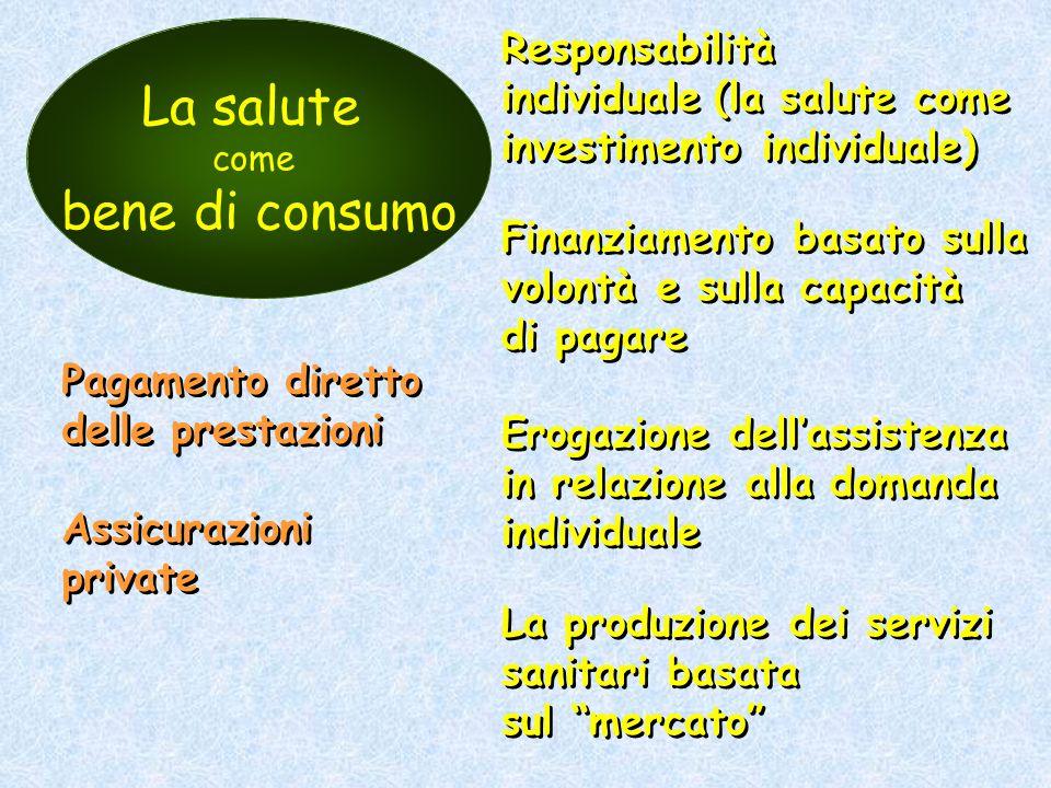 La salute bene di consumo Responsabilità individuale (la salute come
