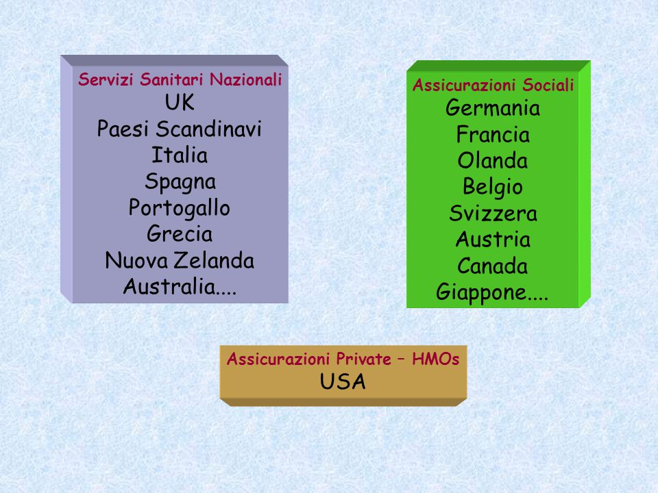 UK Germania Paesi Scandinavi Francia Italia Olanda Spagna Belgio