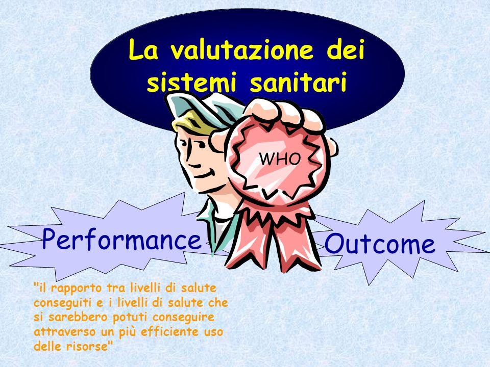 La valutazione dei sistemi sanitari OMS, 2000