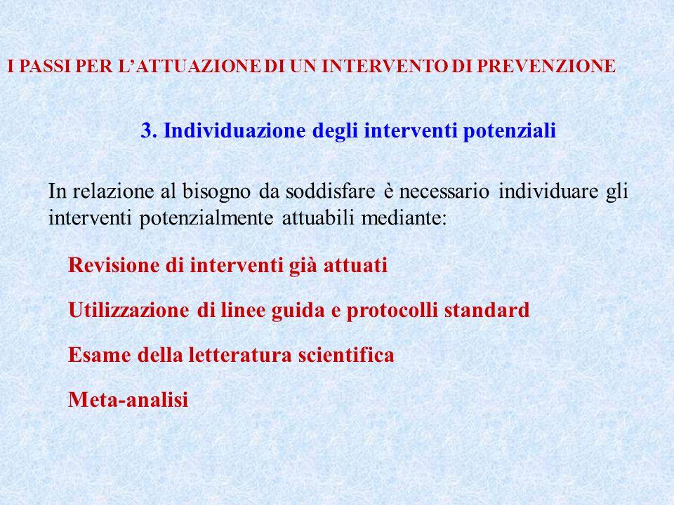 3. Individuazione degli interventi potenziali
