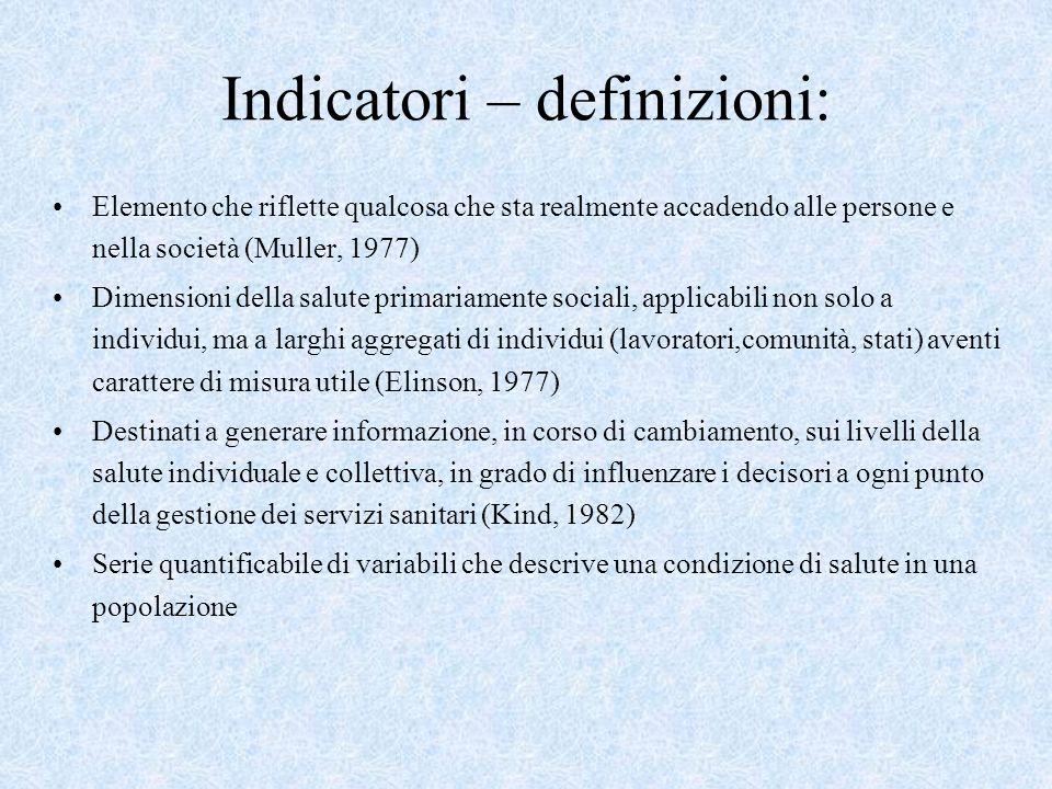 Indicatori – definizioni: