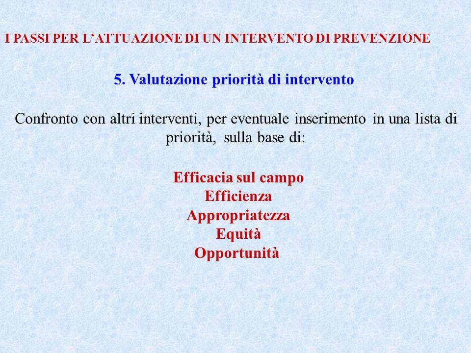 5. Valutazione priorità di intervento