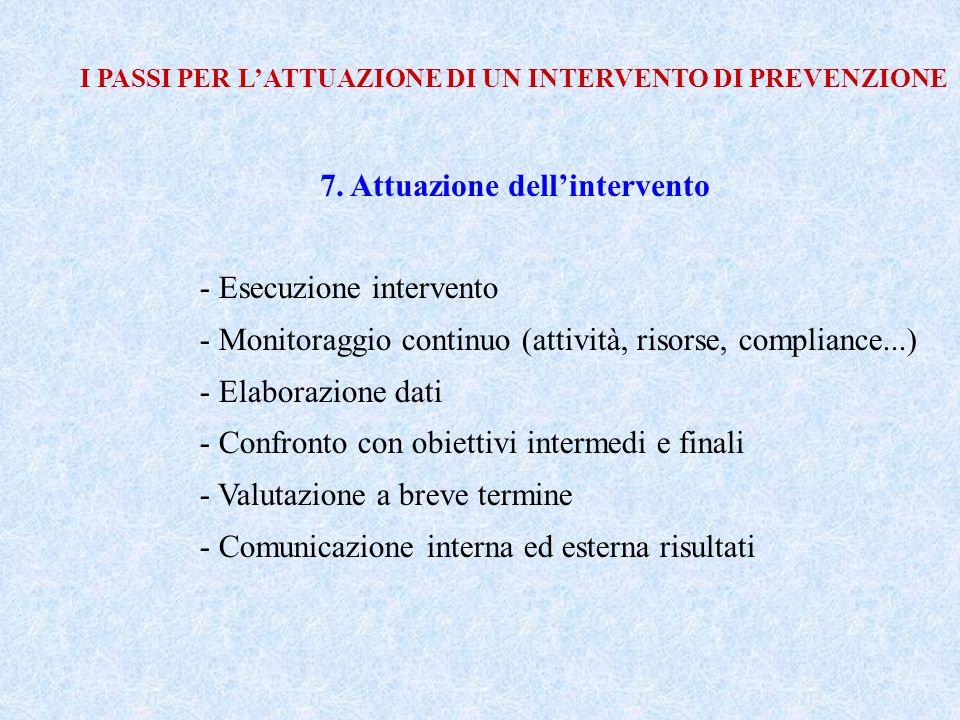 7. Attuazione dell'intervento
