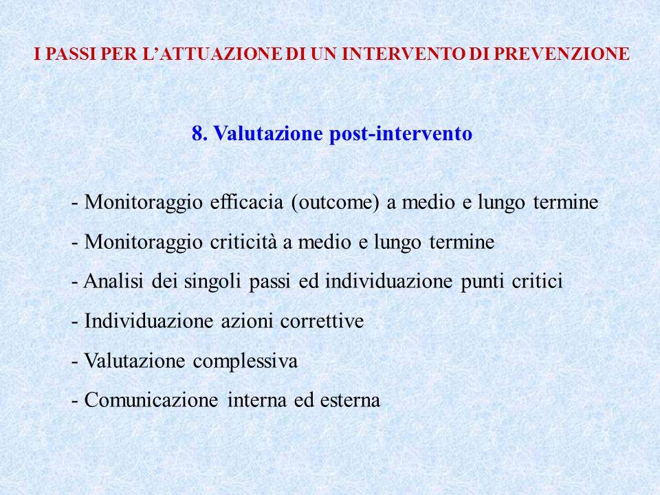 8. Valutazione post-intervento