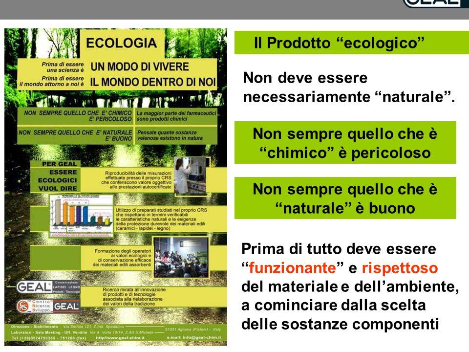 Il Prodotto ecologico