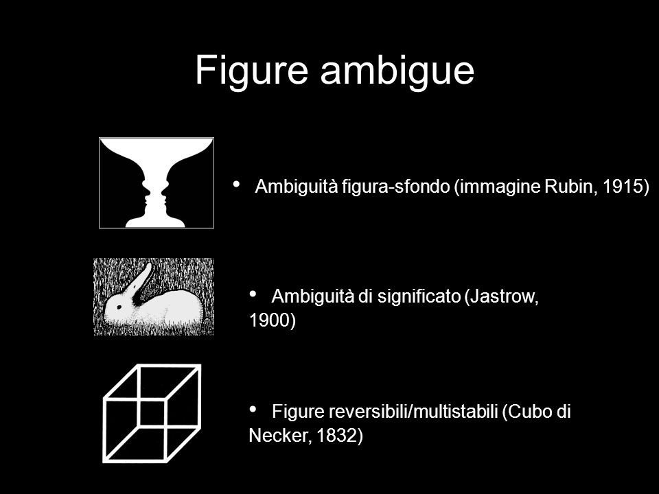 Figure ambigue Ambiguità figura-sfondo (immagine Rubin, 1915)