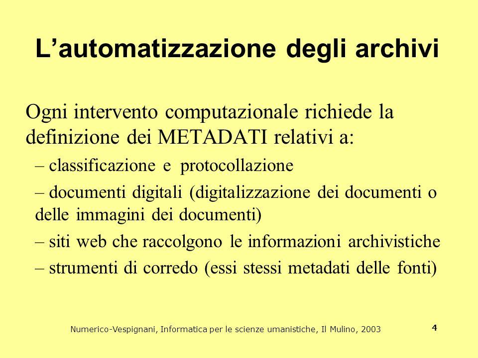 L'automatizzazione degli archivi