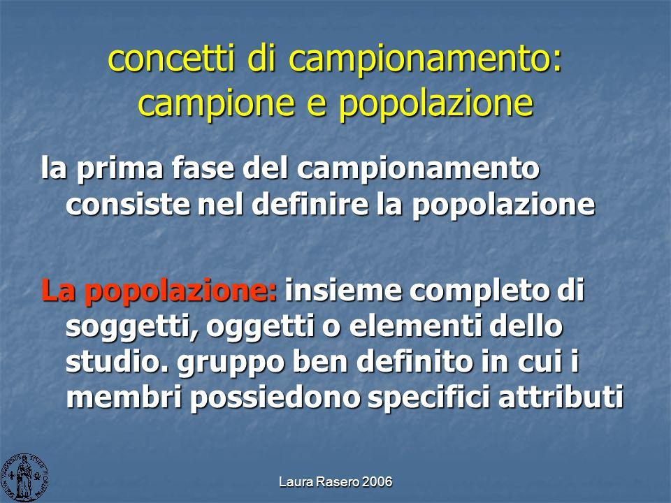 concetti di campionamento: campione e popolazione