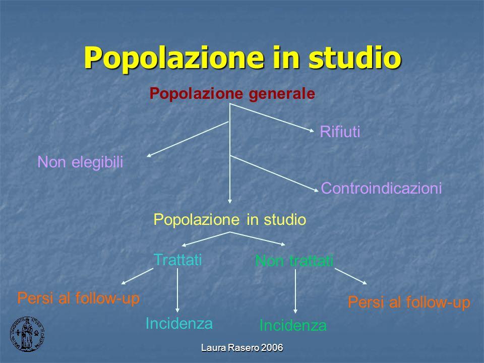 Popolazione in studio Popolazione generale Rifiuti Non elegibili