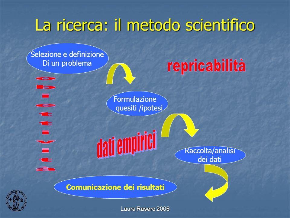 La ricerca: il metodo scientifico