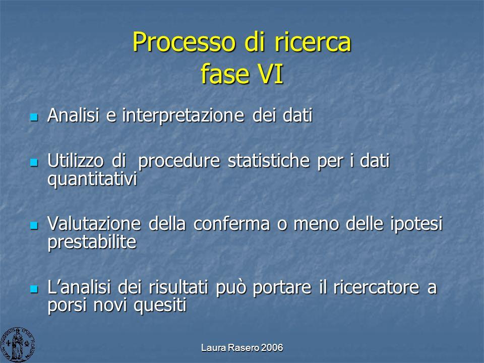 Processo di ricerca fase VI