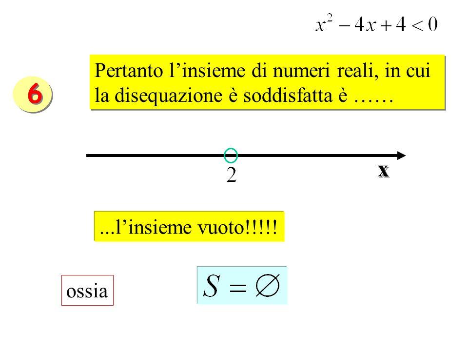 Pertanto l'insieme di numeri reali, in cui la disequazione è soddisfatta è ……