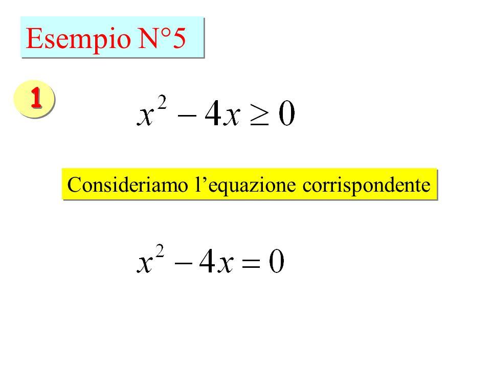 Esempio N°5 1 Consideriamo l'equazione corrispondente
