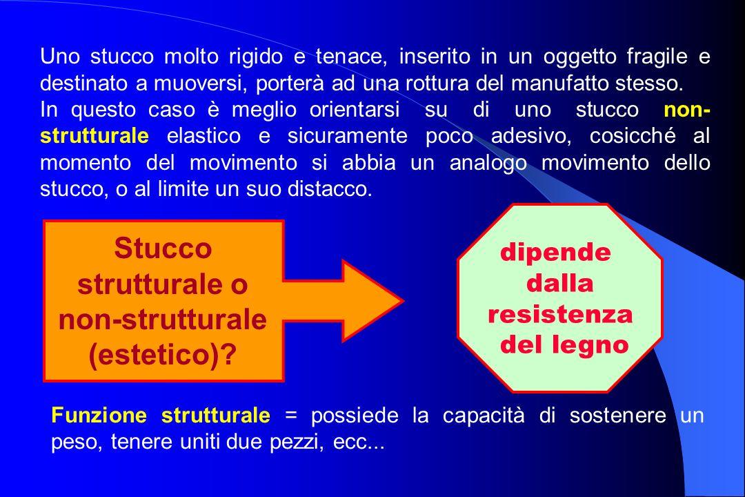 Stucco strutturale o non-strutturale (estetico)