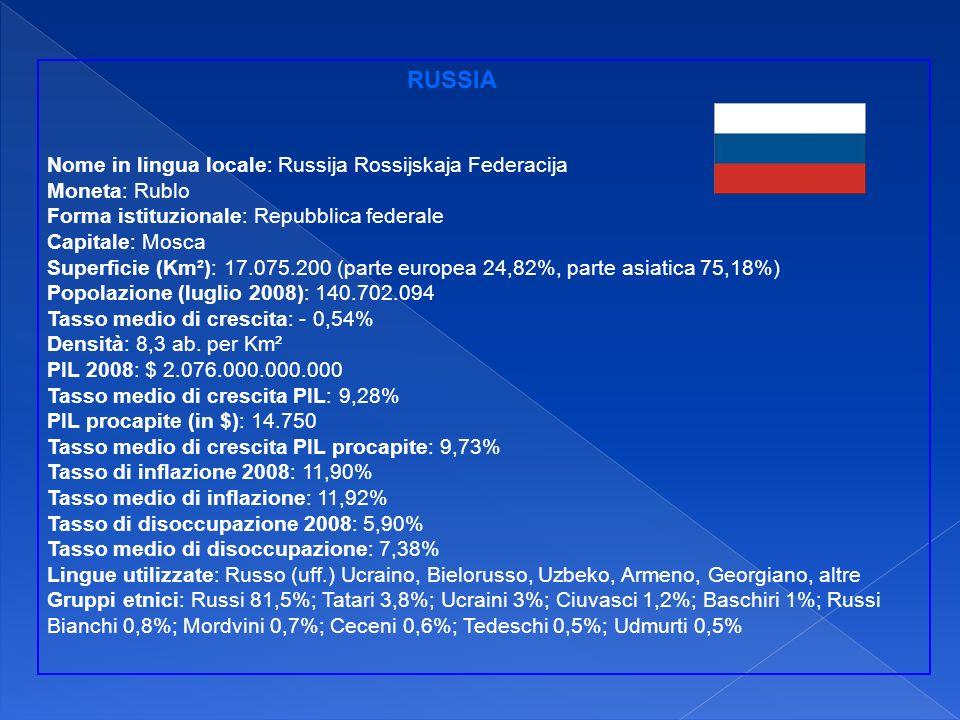 RUSSIA Nome in lingua locale: Russija Rossijskaja Federacija. Moneta: Rublo. Forma istituzionale: Repubblica federale.