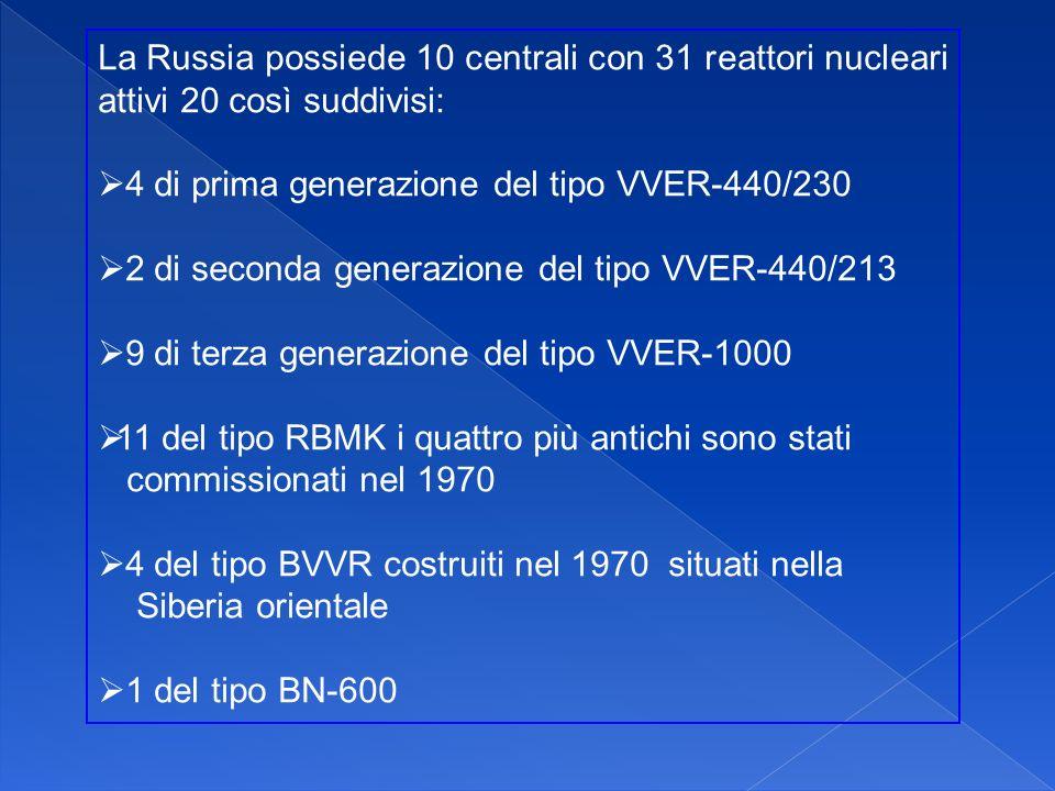 La Russia possiede 10 centrali con 31 reattori nucleari attivi 20 così suddivisi: