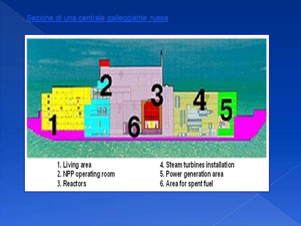 Sezione di una centrale galleggiante russa
