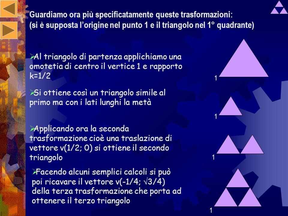 Guardiamo ora più specificatamente queste trasformazioni: (si è supposta l'origine nel punto 1 e il triangolo nel 1° quadrante)