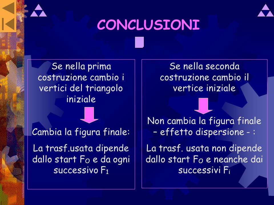 CONCLUSIONI Se nella prima costruzione cambio i vertici del triangolo iniziale. Cambia la figura finale: