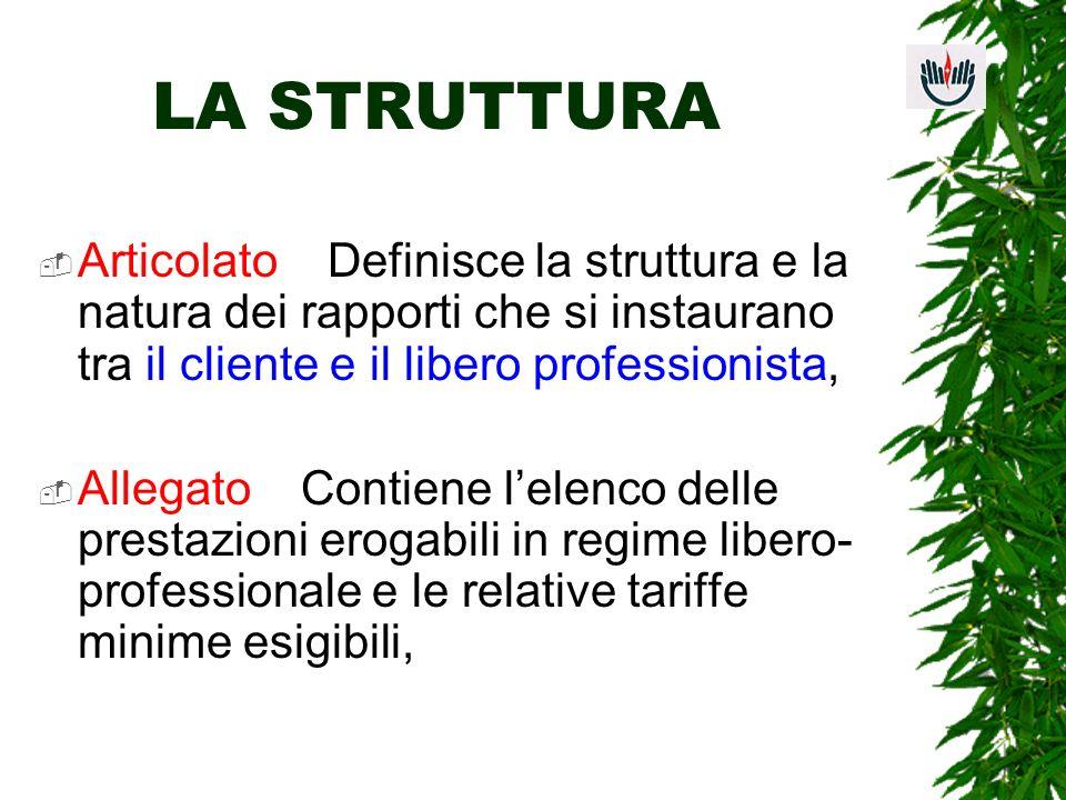 LA STRUTTURA Articolato Definisce la struttura e la natura dei rapporti che si instaurano tra il cliente e il libero professionista,