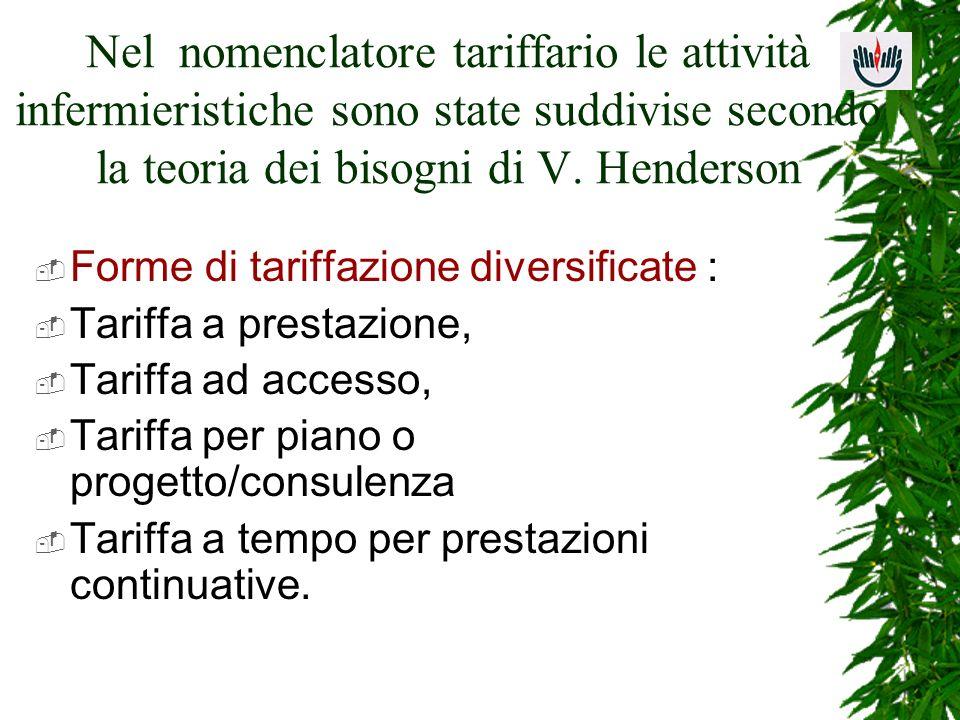 Nel nomenclatore tariffario le attività infermieristiche sono state suddivise secondo la teoria dei bisogni di V. Henderson