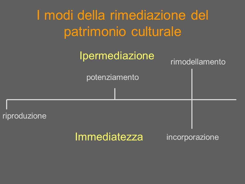 I modi della rimediazione del patrimonio culturale