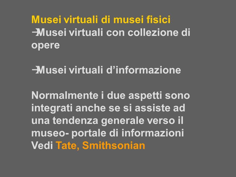 Musei virtuali di musei fisici