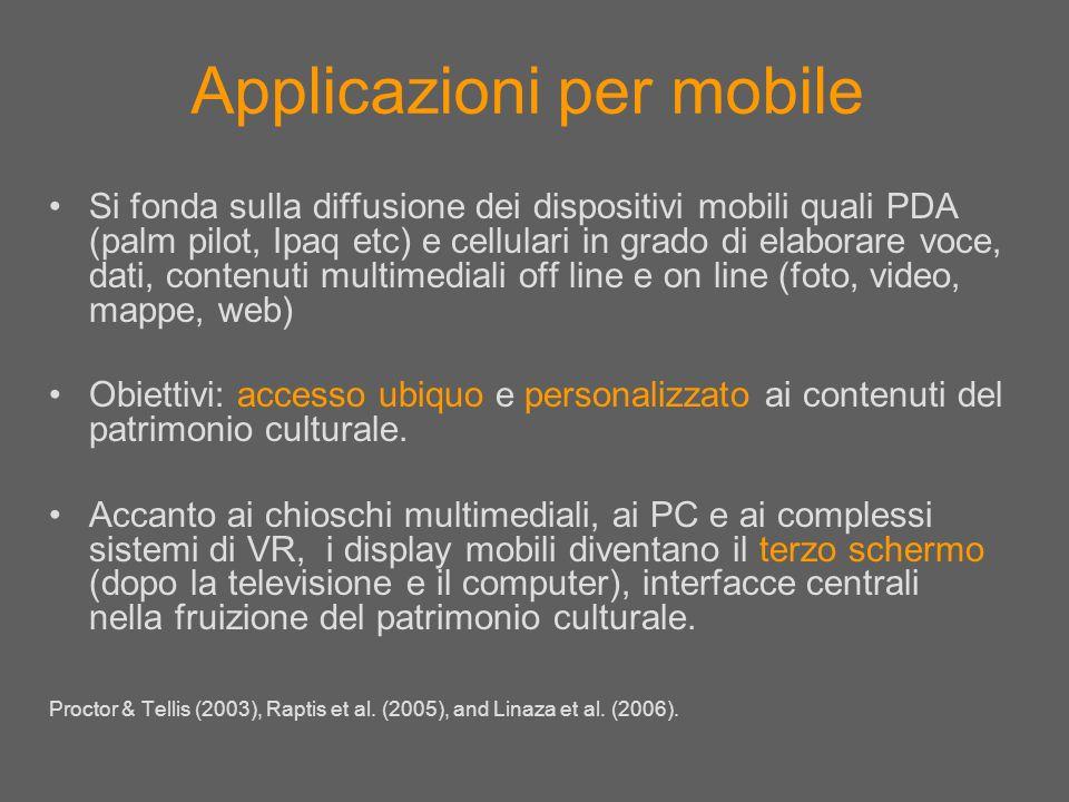Applicazioni per mobile