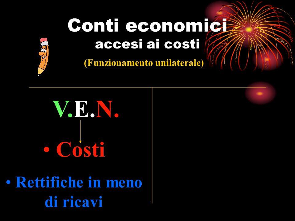 Conti economici accesi ai costi