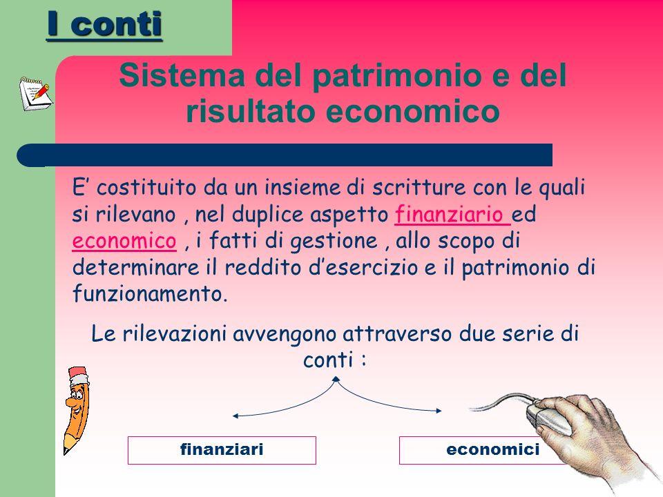 Sistema del patrimonio e del risultato economico