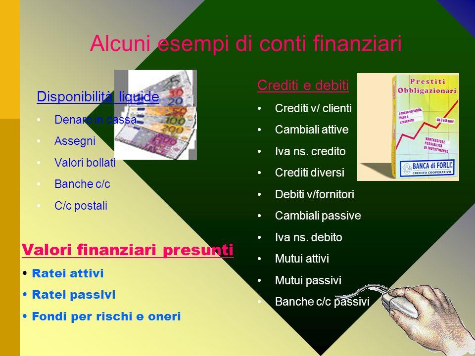 Alcuni esempi di conti finanziari