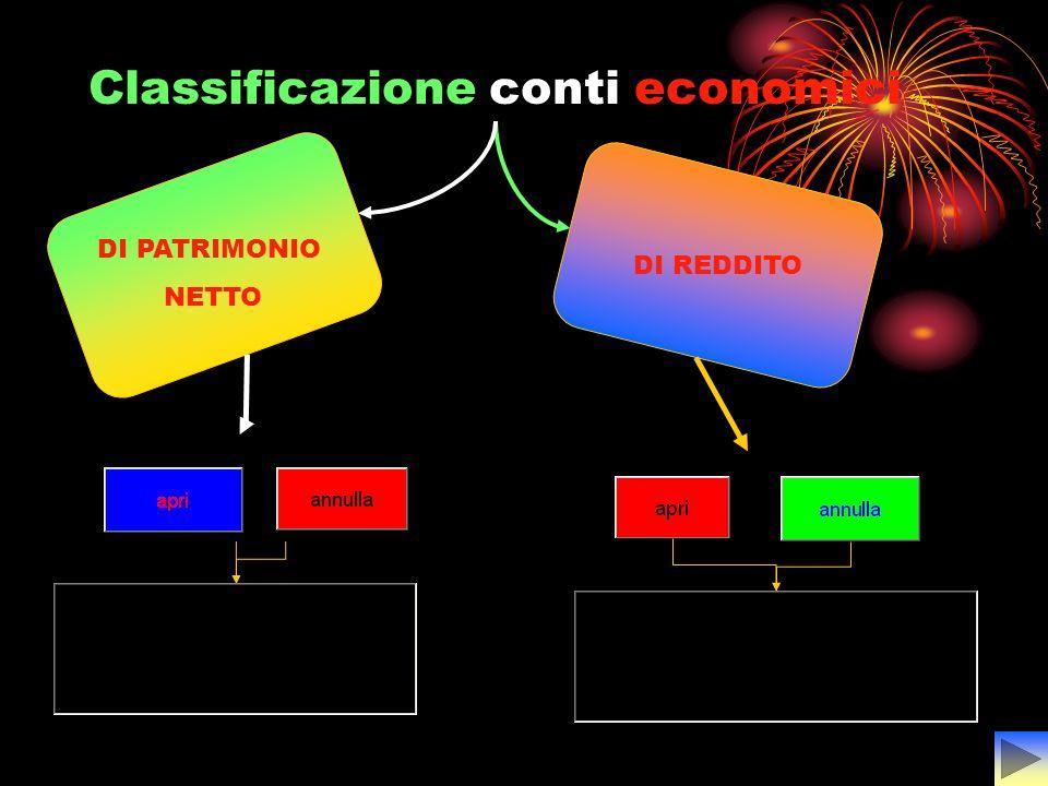 Classificazione conti economici