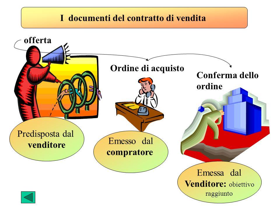 I documenti del contratto di vendita