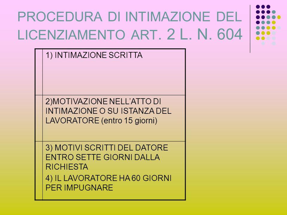 PROCEDURA DI INTIMAZIONE DEL LICENZIAMENTO ART. 2 L. N. 604