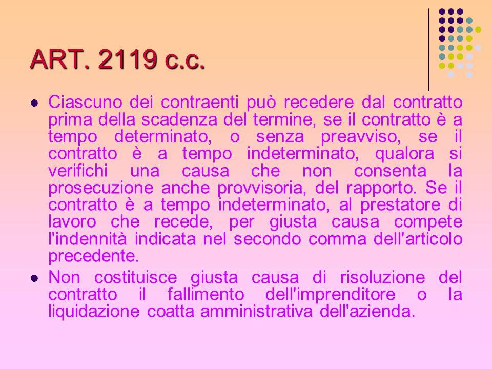 ART. 2119 c.c.
