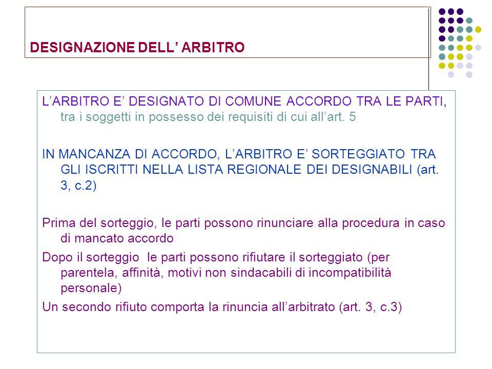 DESIGNAZIONE DELL' ARBITRO