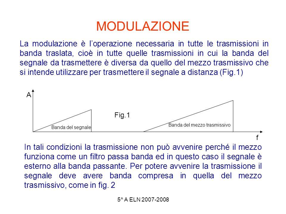 ANNO SCOLASTICO 2007-2008 CLASSE 5^A ELN