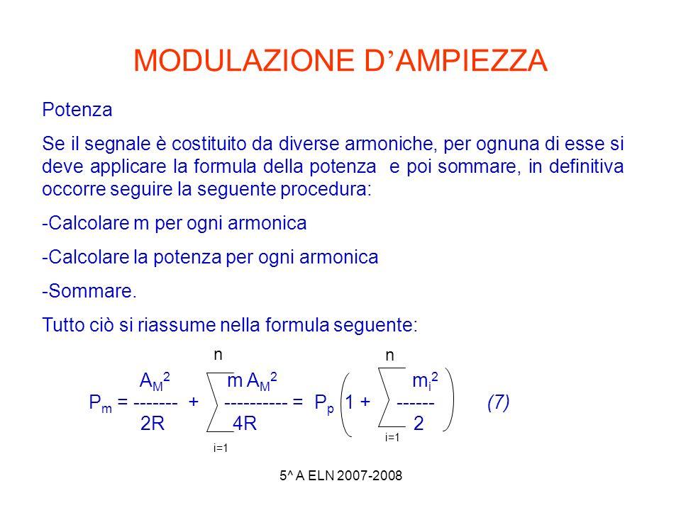 MODULAZIONE D'AMPIEZZA