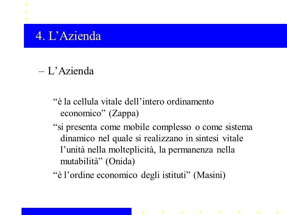 4. L'Azienda L'Azienda. è la cellula vitale dell'intero ordinamento economico (Zappa)