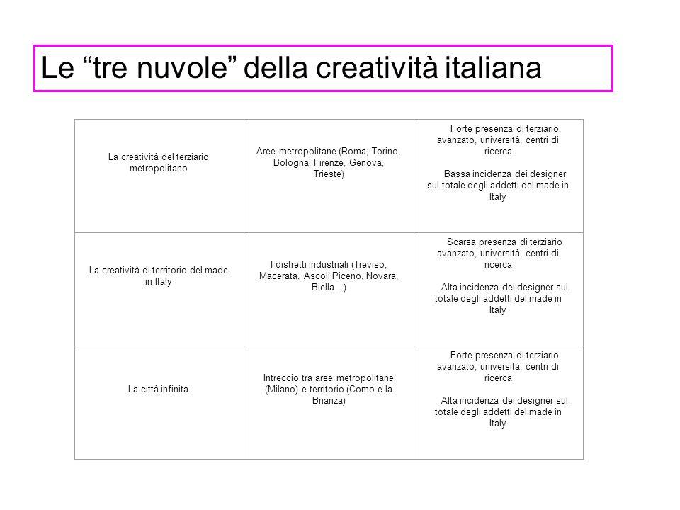 Le tre nuvole della creatività italiana