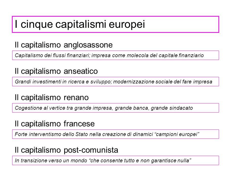 I cinque capitalismi europei