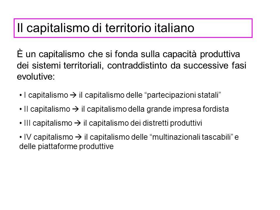 Il capitalismo di territorio italiano