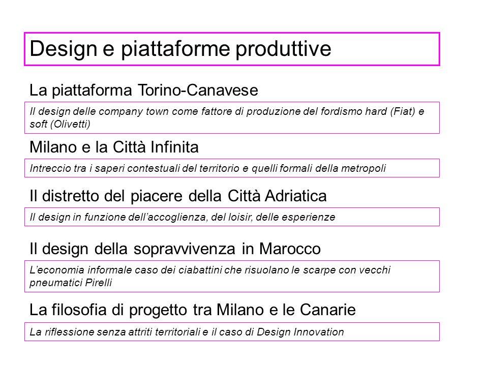Design e piattaforme produttive