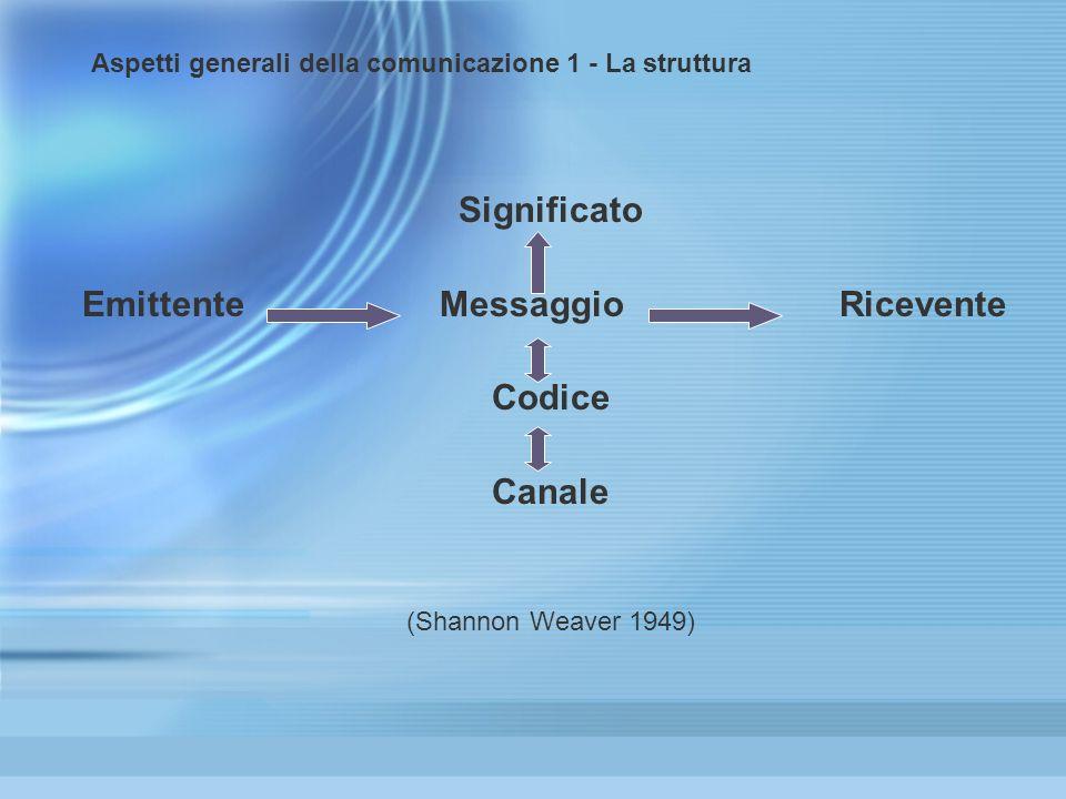 Aspetti generali della comunicazione 1 - La struttura