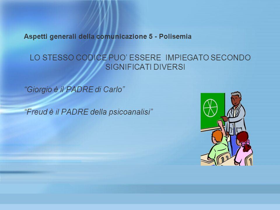 Aspetti generali della comunicazione 5 - Polisemia
