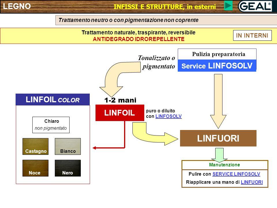 LINFUORI LEGNO INFISSI E STRUTTURE, in esterni LINFOIL COLOR LINFOIL