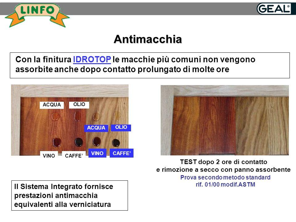 Antimacchia Con la finitura IDROTOP le macchie più comuni non vengono assorbite anche dopo contatto prolungato di molte ore.